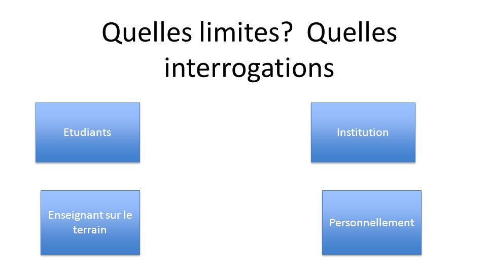 Quelles limites Quelles interrogations
