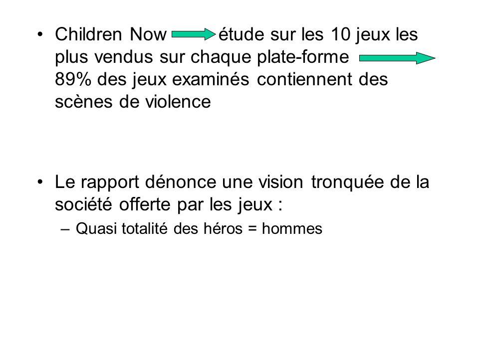 Children Now étude sur les 10 jeux les plus vendus sur chaque plate-forme 89% des jeux examinés contiennent des scènes de violence