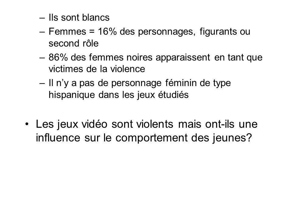 Ils sont blancs Femmes = 16% des personnages, figurants ou second rôle. 86% des femmes noires apparaissent en tant que victimes de la violence.