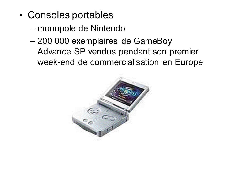 Consoles portables monopole de Nintendo