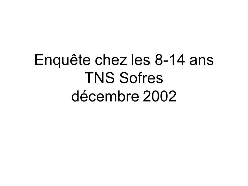 Enquête chez les 8-14 ans TNS Sofres décembre 2002
