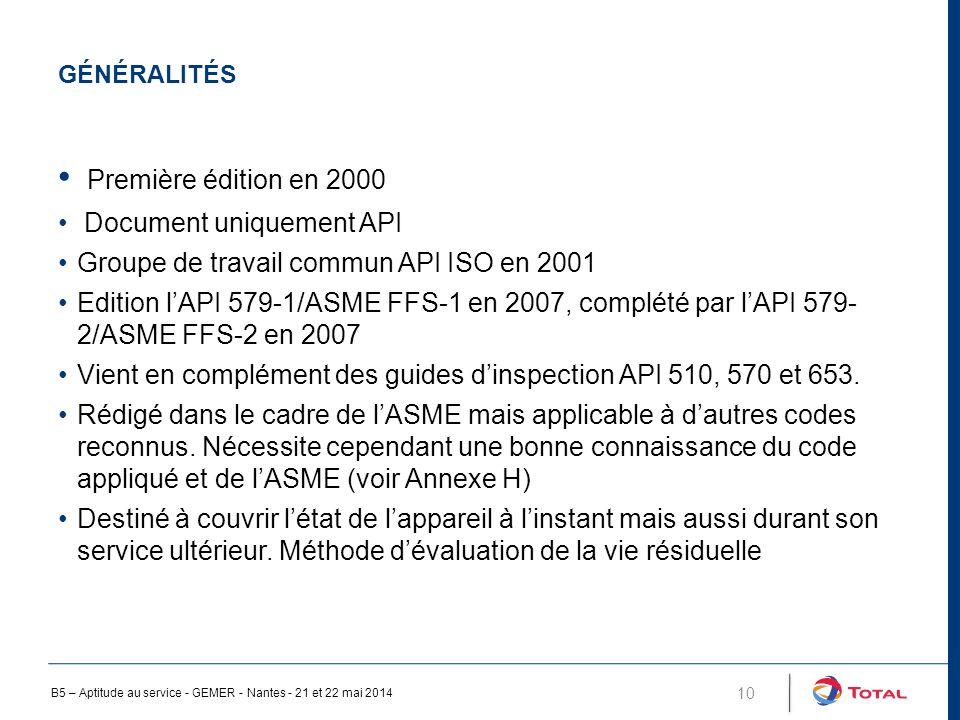 Première édition en 2000 Document uniquement API