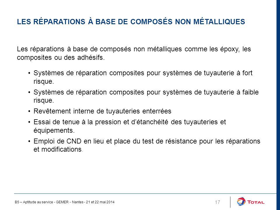 Les réparations à base de composés non métalliques