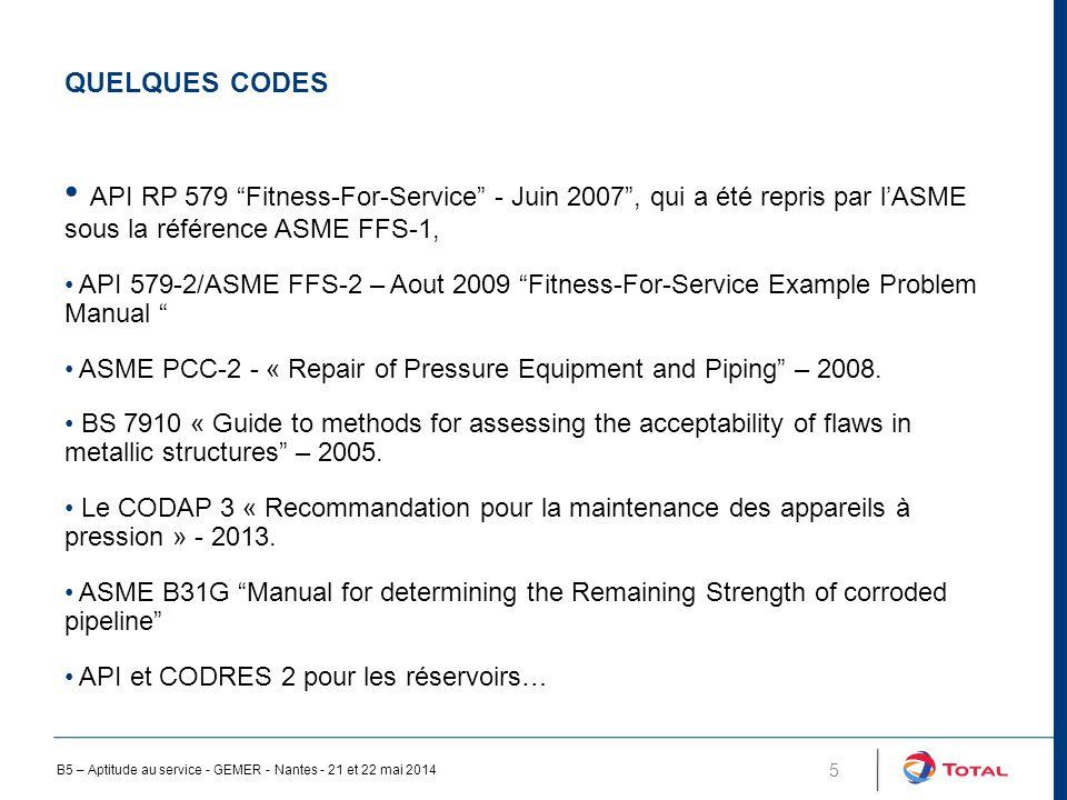 Quelques codes API RP 579 Fitness-For-Service - Juin 2007 , qui a été repris par l'ASME sous la référence ASME FFS-1,