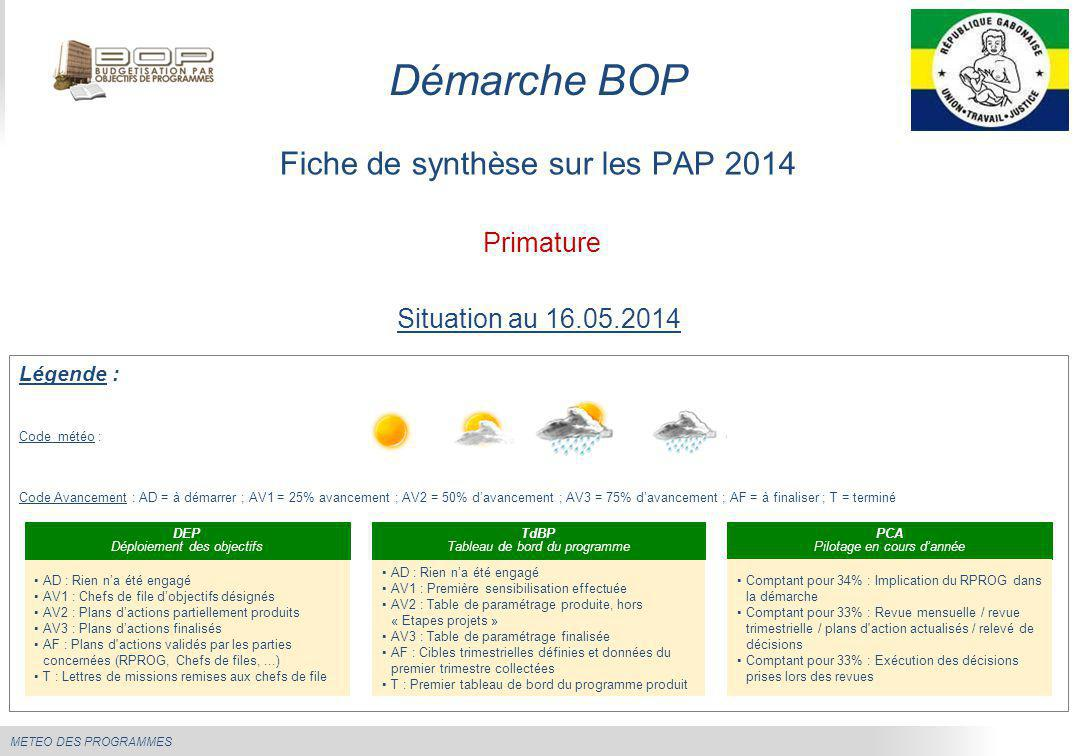 Démarche BOP Fiche de synthèse sur les PAP 2014 Primature