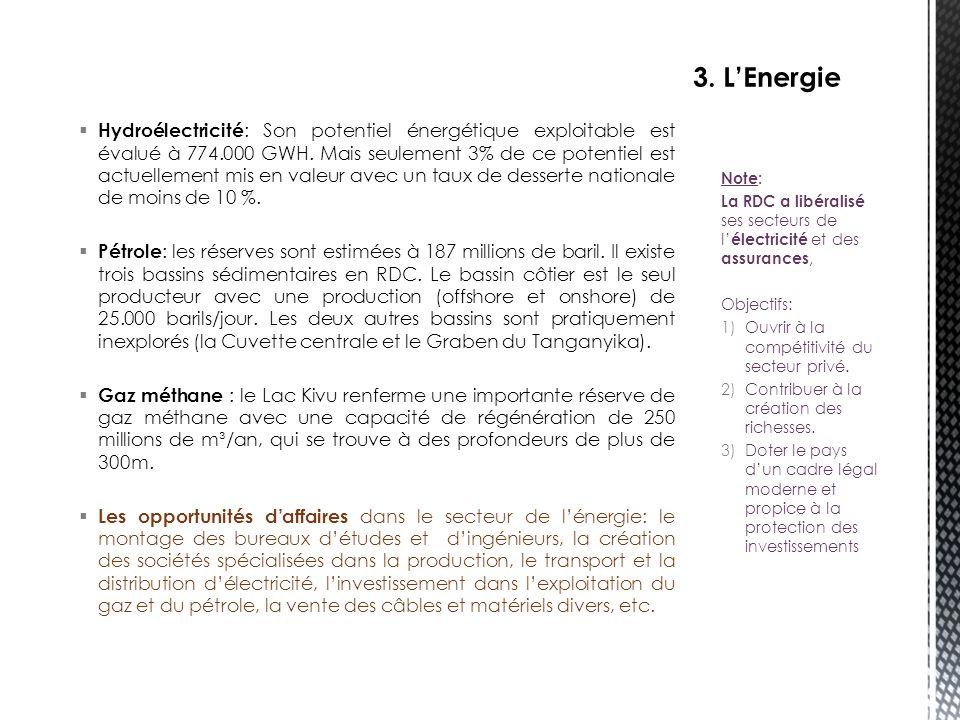 3. L'Energie