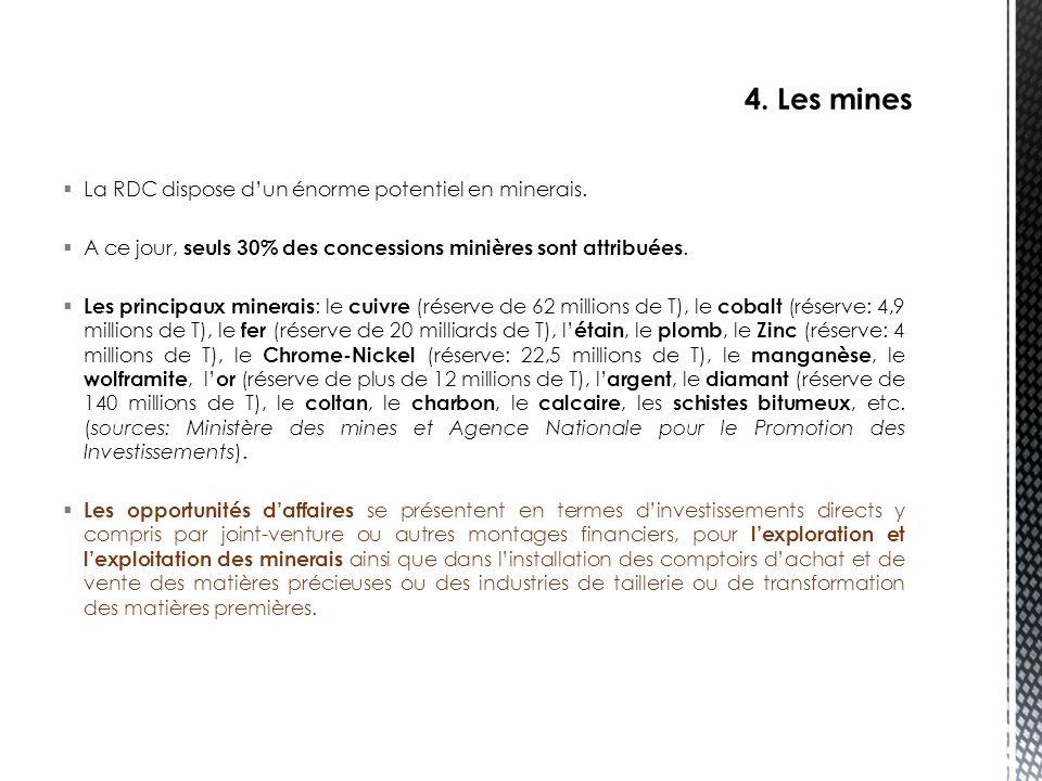 4. Les mines La RDC dispose d'un énorme potentiel en minerais.