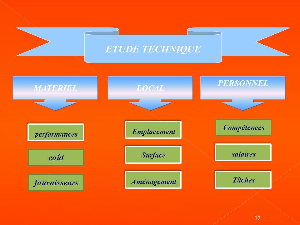 ETUDE TECHNIQUE MATERIEL LOCAL PERSONNEL coût fournisseurs Compétences