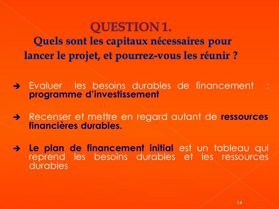 QUESTION 1. Quels sont les capitaux nécessaires pour lancer le projet, et pourrez-vous les réunir