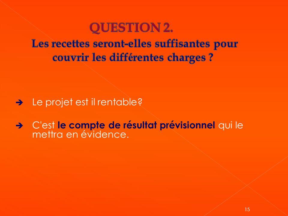 QUESTION 2. Les recettes seront-elles suffisantes pour couvrir les différentes charges