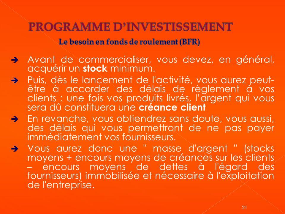 PROGRAMME D'INVESTISSEMENT Le besoin en fonds de roulement (BFR)