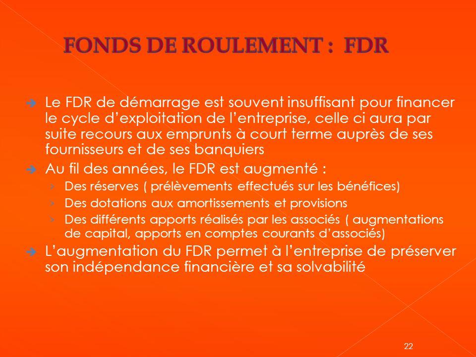 FONDS DE ROULEMENT : FDR