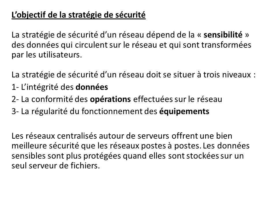 L'objectif de la stratégie de sécurité La stratégie de sécurité d'un réseau dépend de la « sensibilité » des données qui circulent sur le réseau et qui sont transformées par les utilisateurs. La stratégie de sécurité d'un réseau doit se situer à trois niveaux :