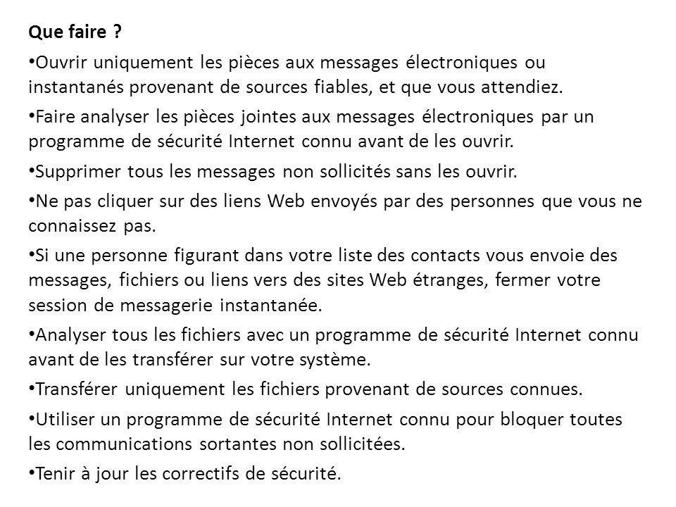 Que faire Ouvrir uniquement les pièces aux messages électroniques ou instantanés provenant de sources fiables, et que vous attendiez.