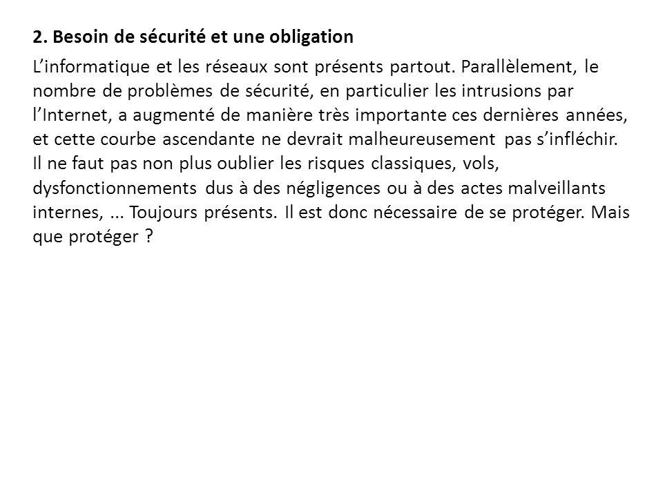 2. Besoin de sécurité et une obligation