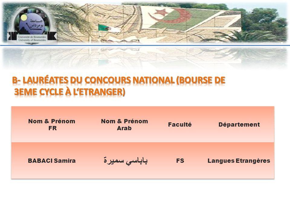 B- Lauréates du Concours National (Bourse de 3Eme cycle à l'Etranger)