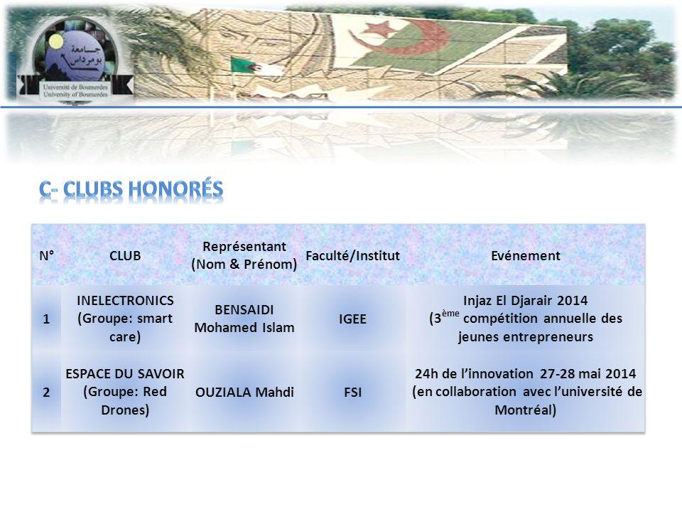 C- Clubs honorés N° CLUB Représentant (Nom & Prénom) Faculté/Institut