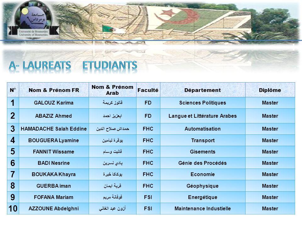 A- LAUREATS ETUDIANTS 1 2 3 4 5 6 7 8 9 10 N° Nom & Prénom FR