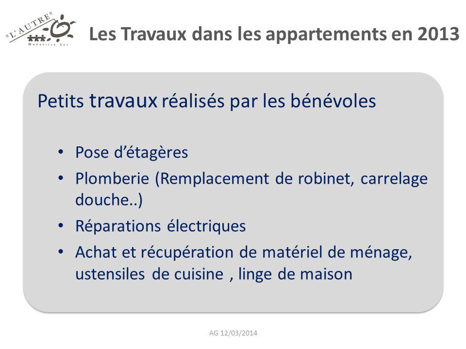 Les Travaux dans les appartements en 2013