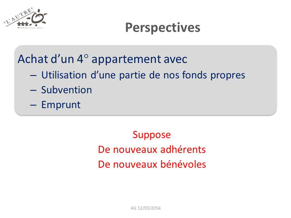 Perspectives Achat d'un 4° appartement avec