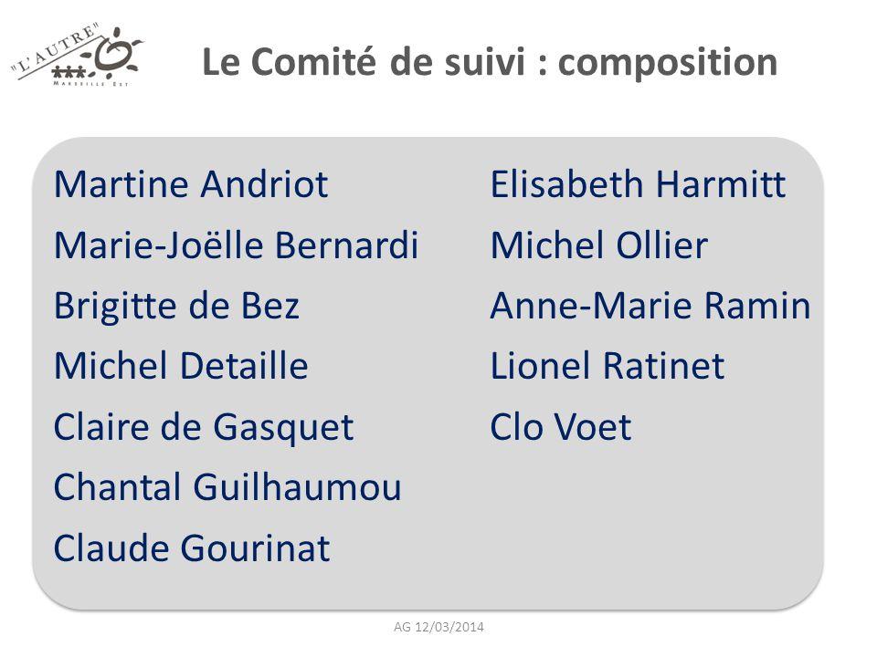 Le Comité de suivi : composition