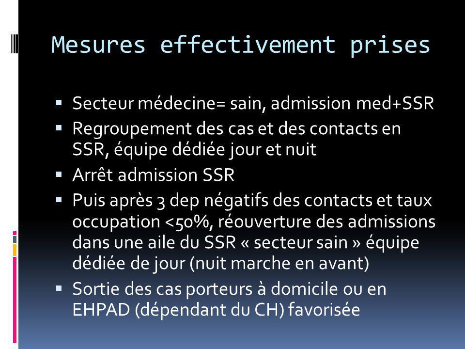 Mesures effectivement prises