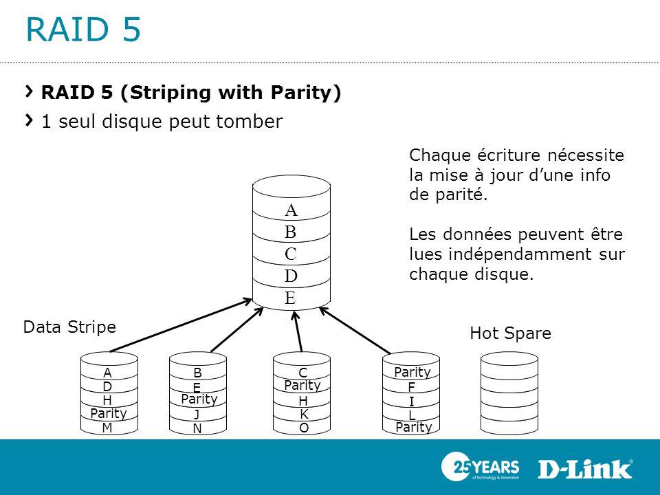 RAID 5 RAID 5 (Striping with Parity) 1 seul disque peut tomber A B C D