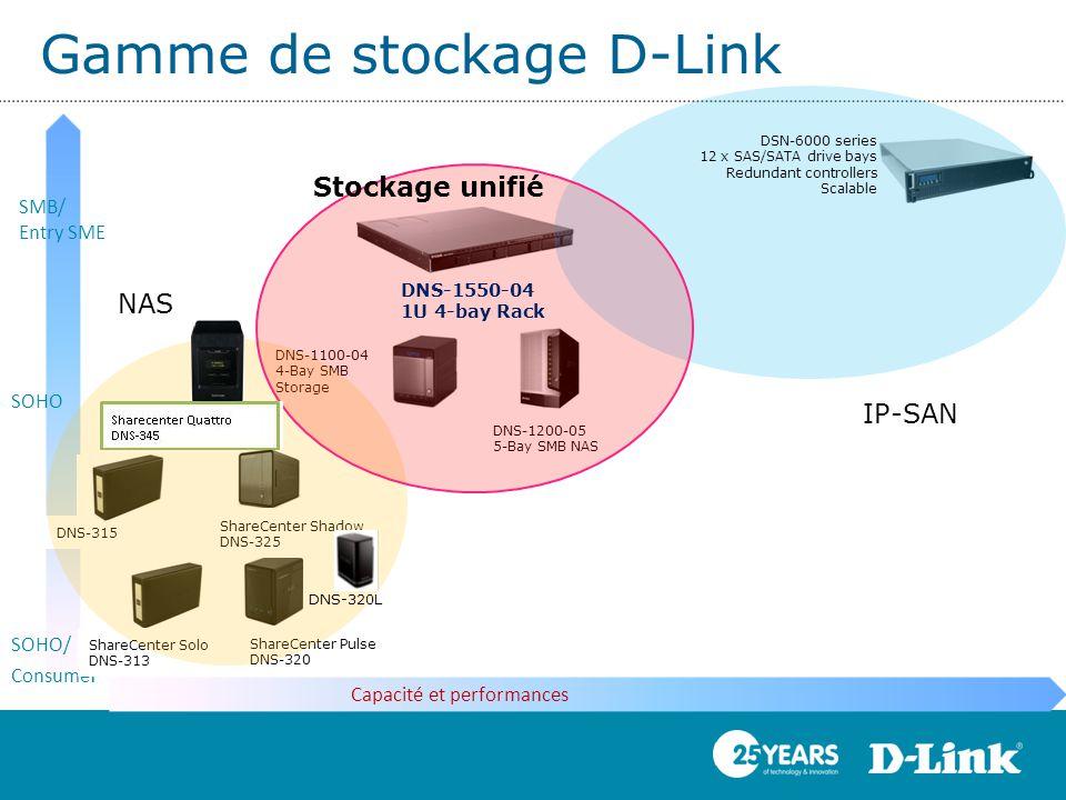 Gamme de stockage D-Link