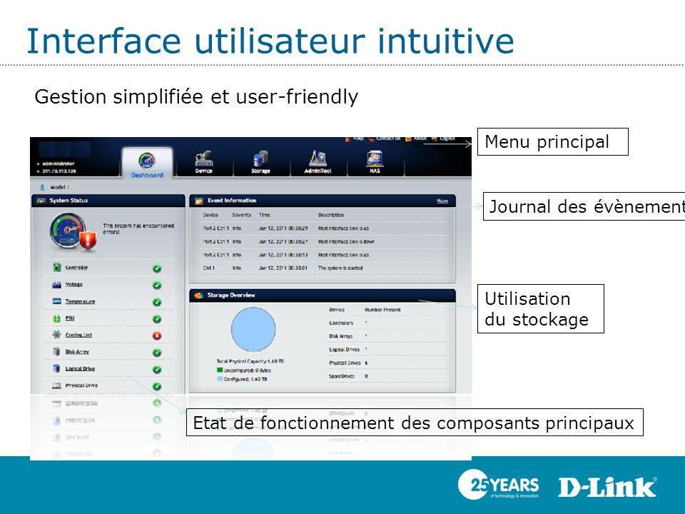 Interface utilisateur intuitive