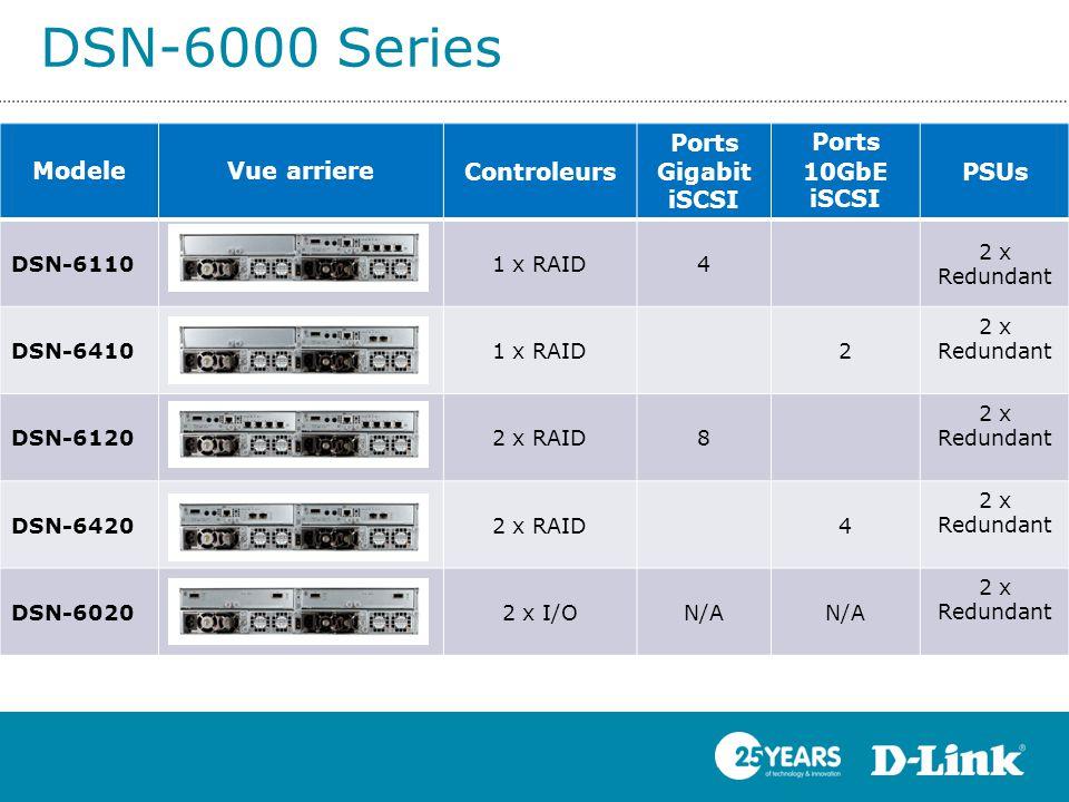 DSN-6000 Series Modele Vue arriere Controleurs Ports Gigabit iSCSI