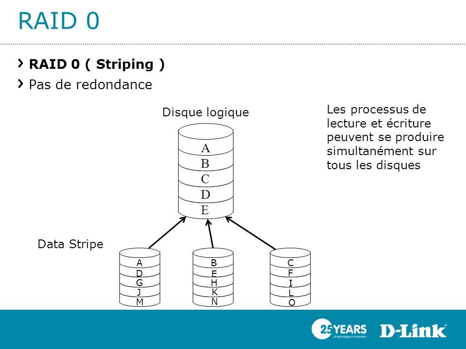 RAID 0 RAID 0 ( Striping ) Pas de redondance A B C D E