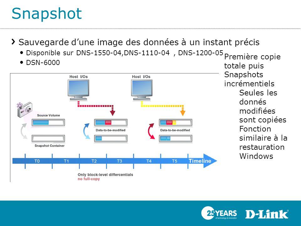 Snapshot Sauvegarde d'une image des données à un instant précis