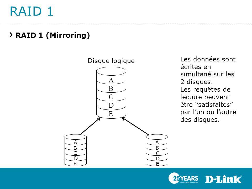 RAID 1 RAID 1 (Mirroring) A B C D E
