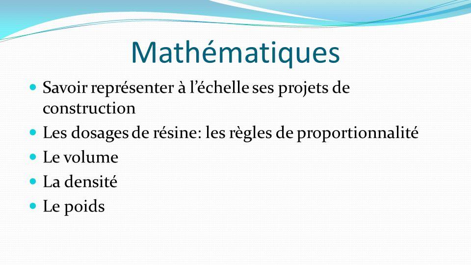 Mathématiques Savoir représenter à l'échelle ses projets de construction. Les dosages de résine: les règles de proportionnalité.