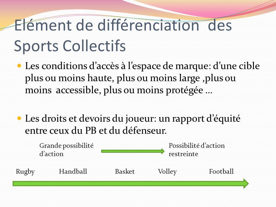 Elément de différenciation des Sports Collectifs