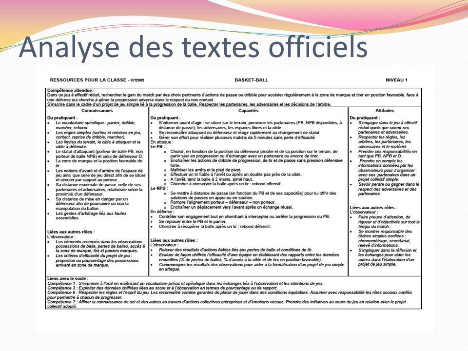 Analyse des textes officiels