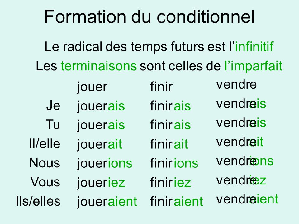 Formation du conditionnel