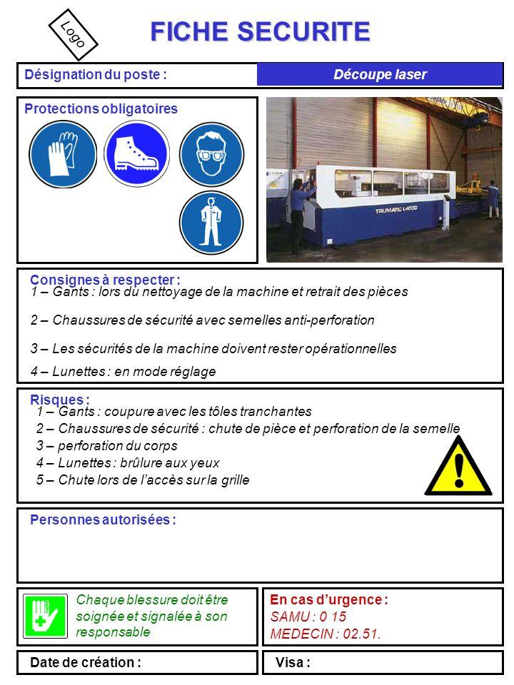 FICHE SECURITE Logo Désignation du poste : Découpe laser