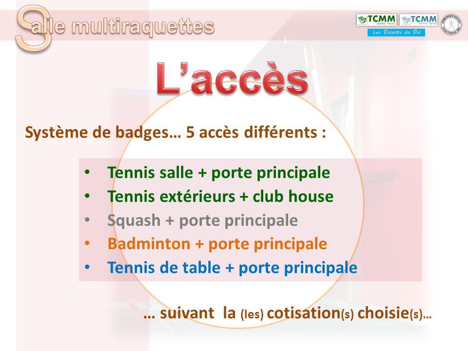 L'accès Système de badges… 5 accès différents :