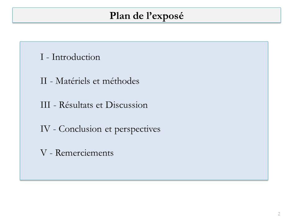 Plan de l'exposé I - Introduction II - Matériels et méthodes