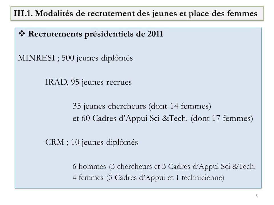 III.1. Modalités de recrutement des jeunes et place des femmes