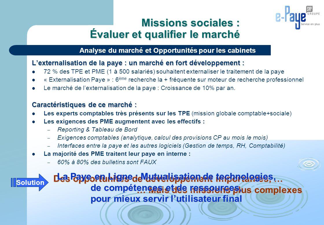 Missions sociales : Évaluer et qualifier le marché