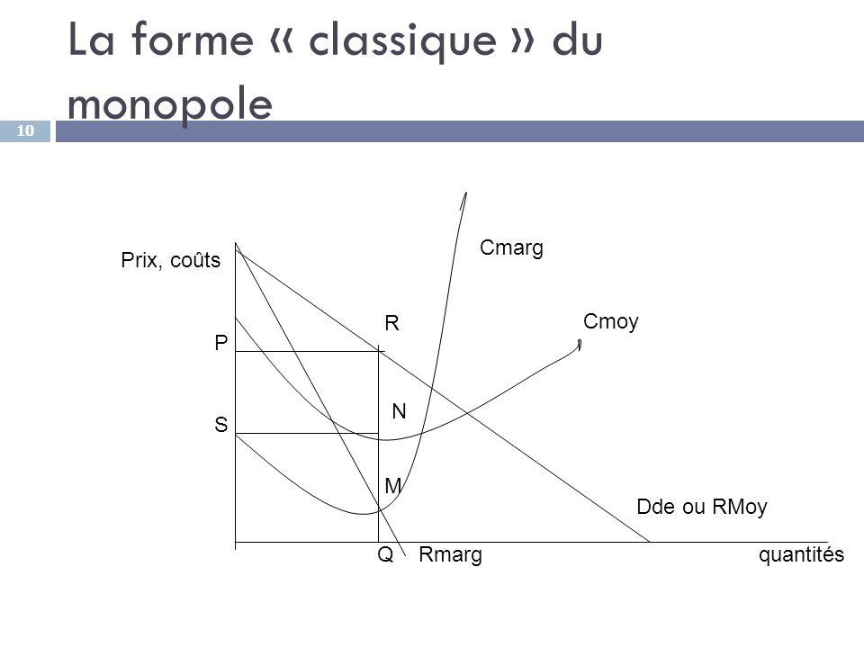 La forme « classique » du monopole