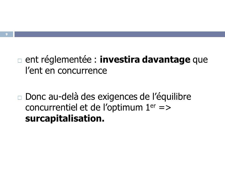 ent réglementée : investira davantage que l'ent en concurrence