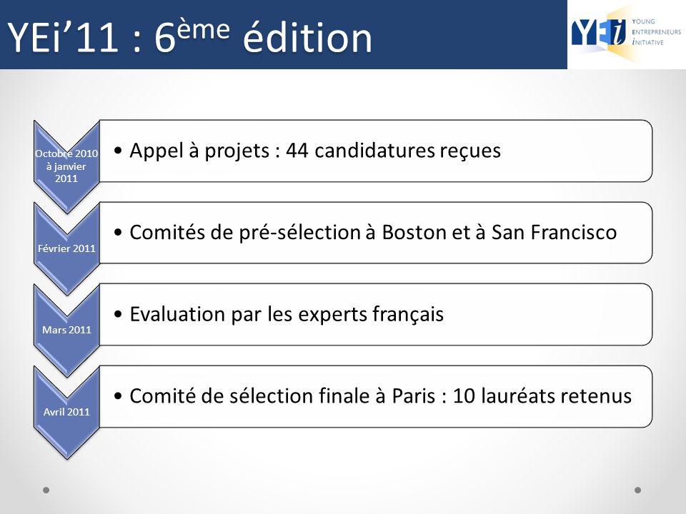 YEi'11 : 6ème édition Appel à projets : 44 candidatures reçues