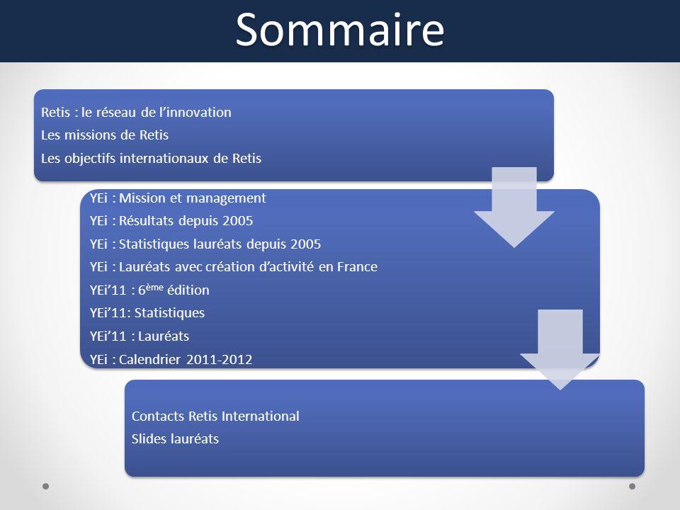 Sommaire Retis : le réseau de l'innovation Les missions de Retis
