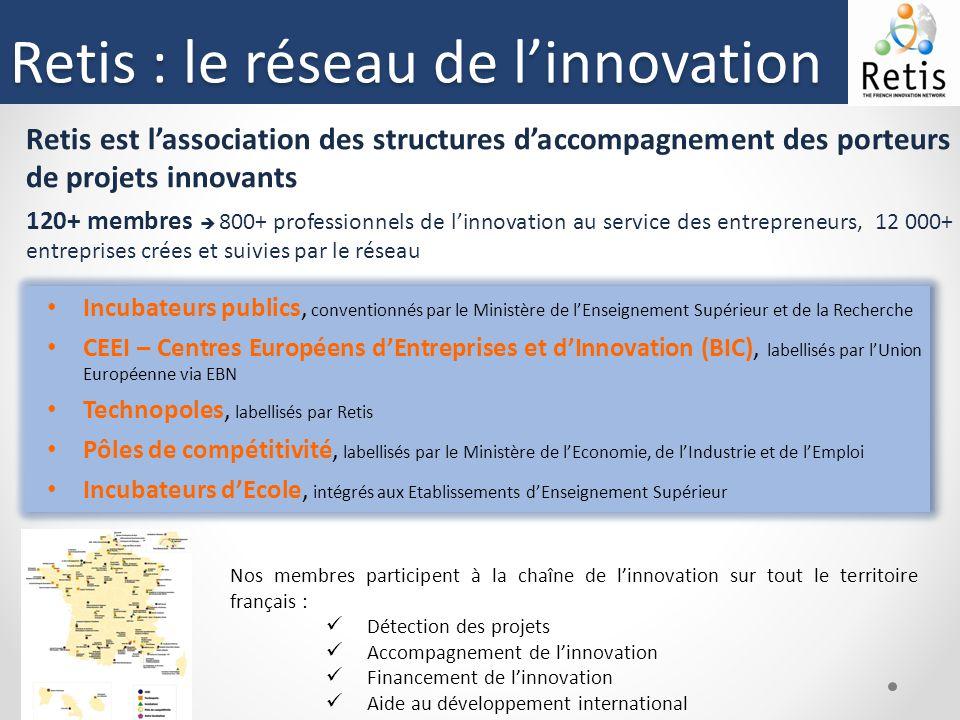 Retis : le réseau de l'innovation