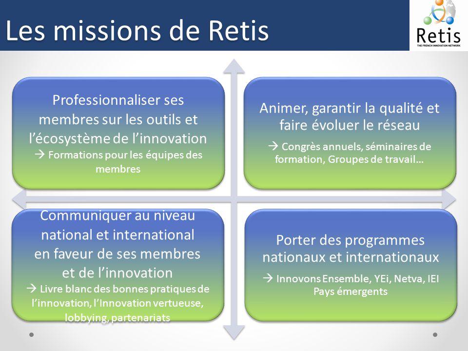 Les missions de Retis Professionnaliser ses membres sur les outils et l'écosystème de l'innovation.