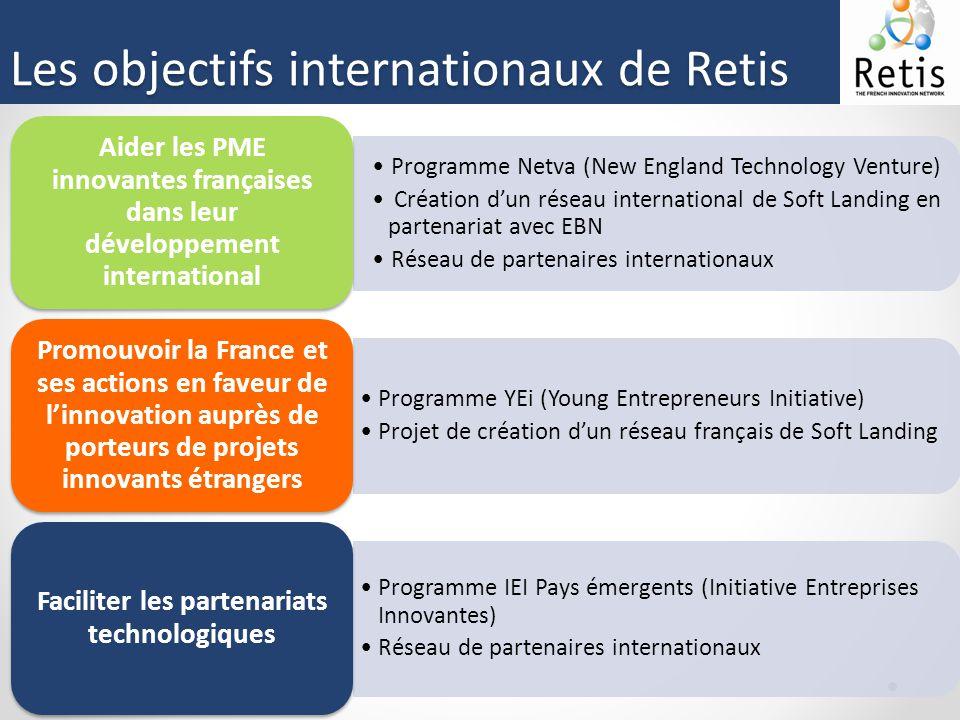 Les objectifs internationaux de Retis