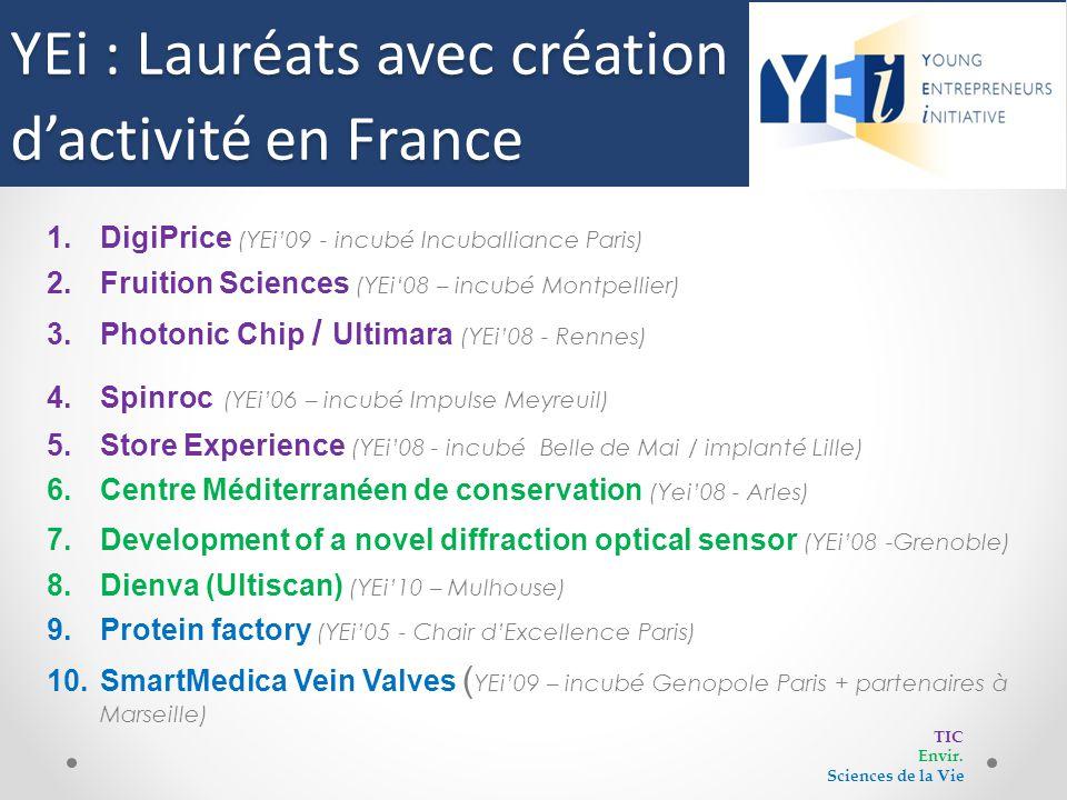 Lauréats avec création d'activité en France